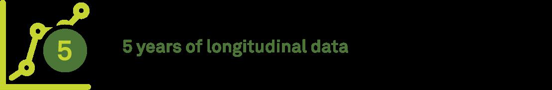 5 years of longitudinal data