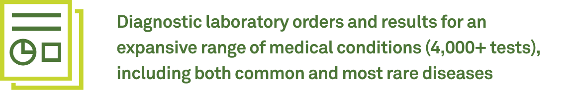 Diagnostic laboratory orders and results for an expansive range of medical conditions (4,000+ tests), including both common and most rare diseases